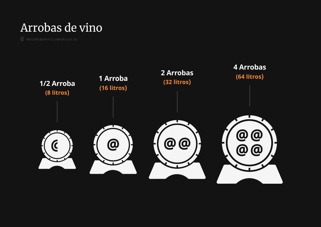 ilustracion arrobas de vino we love montilla moriles cordoba